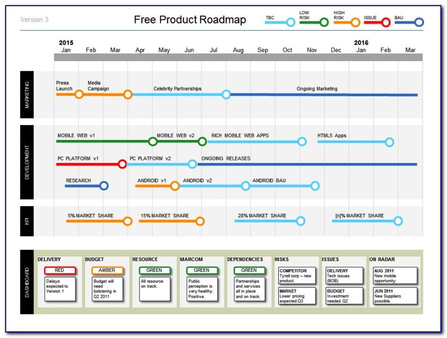 Product Roadmap Template Powerpoint Free