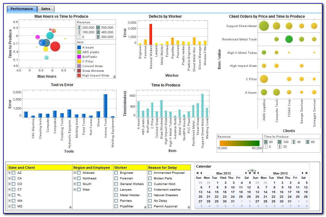 Production Kpi Dashboard Excel Template