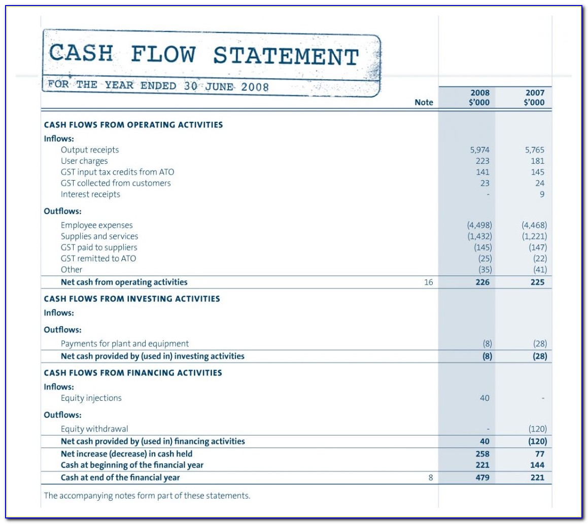 Profit And Loss Statement Template Restaurant