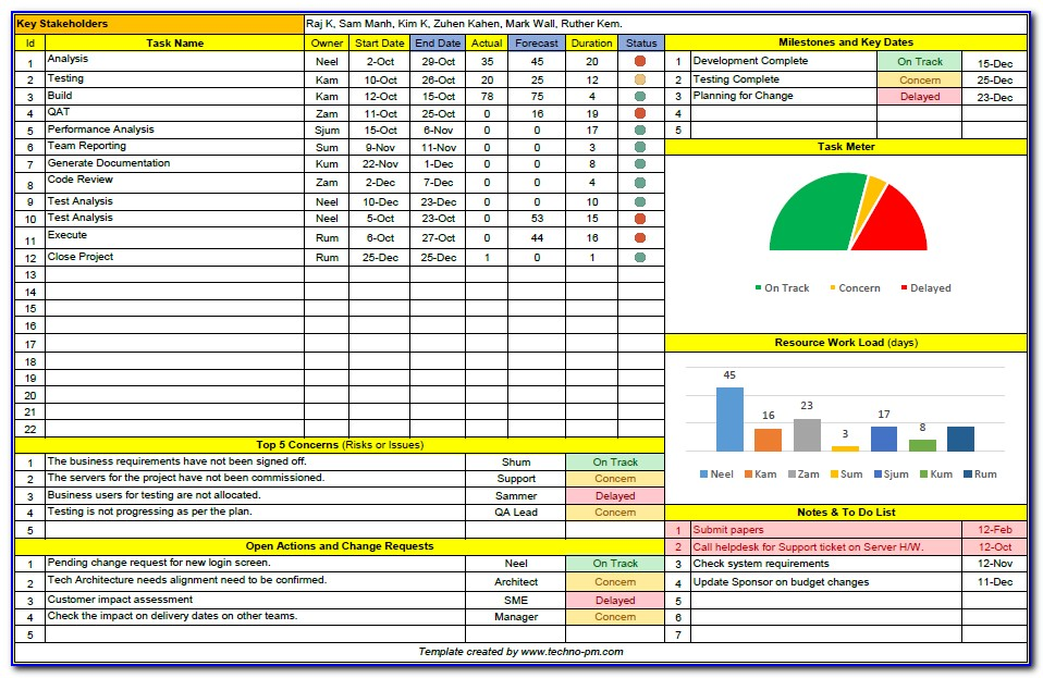 Project Management Resource Planning Template Excel