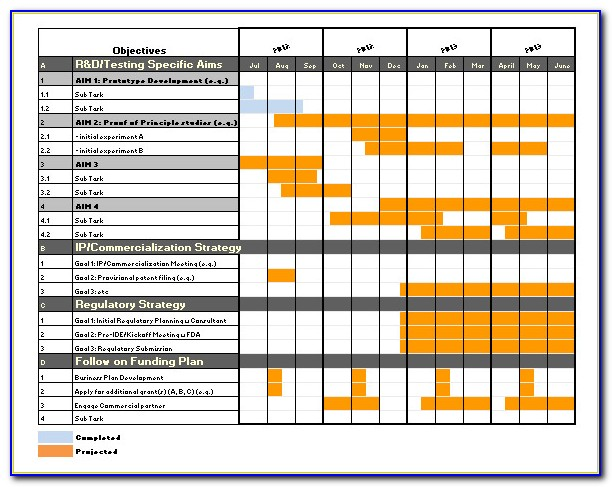 Project Manager Gantt Chart Excel Template