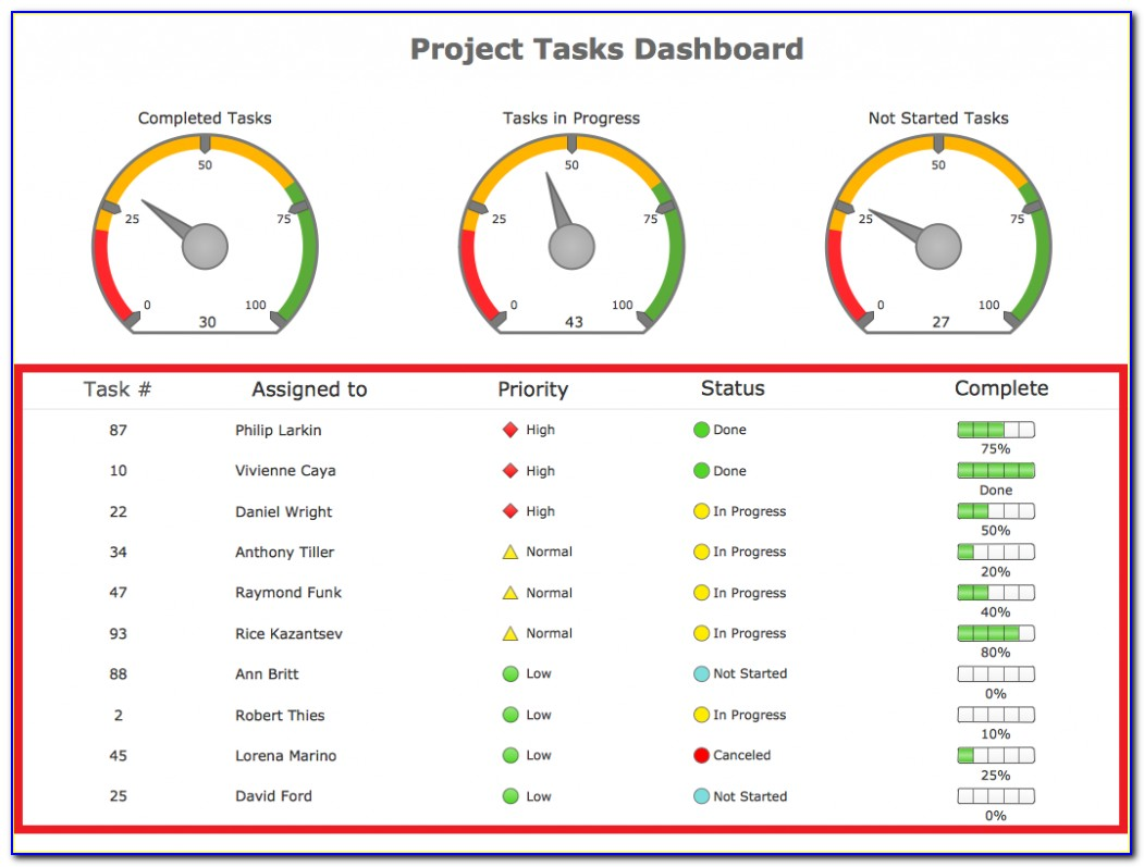 Project Portfolio Dashboard Examples