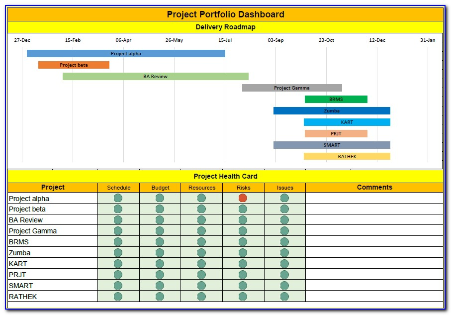 Project Portfolio Template Excel Free Download