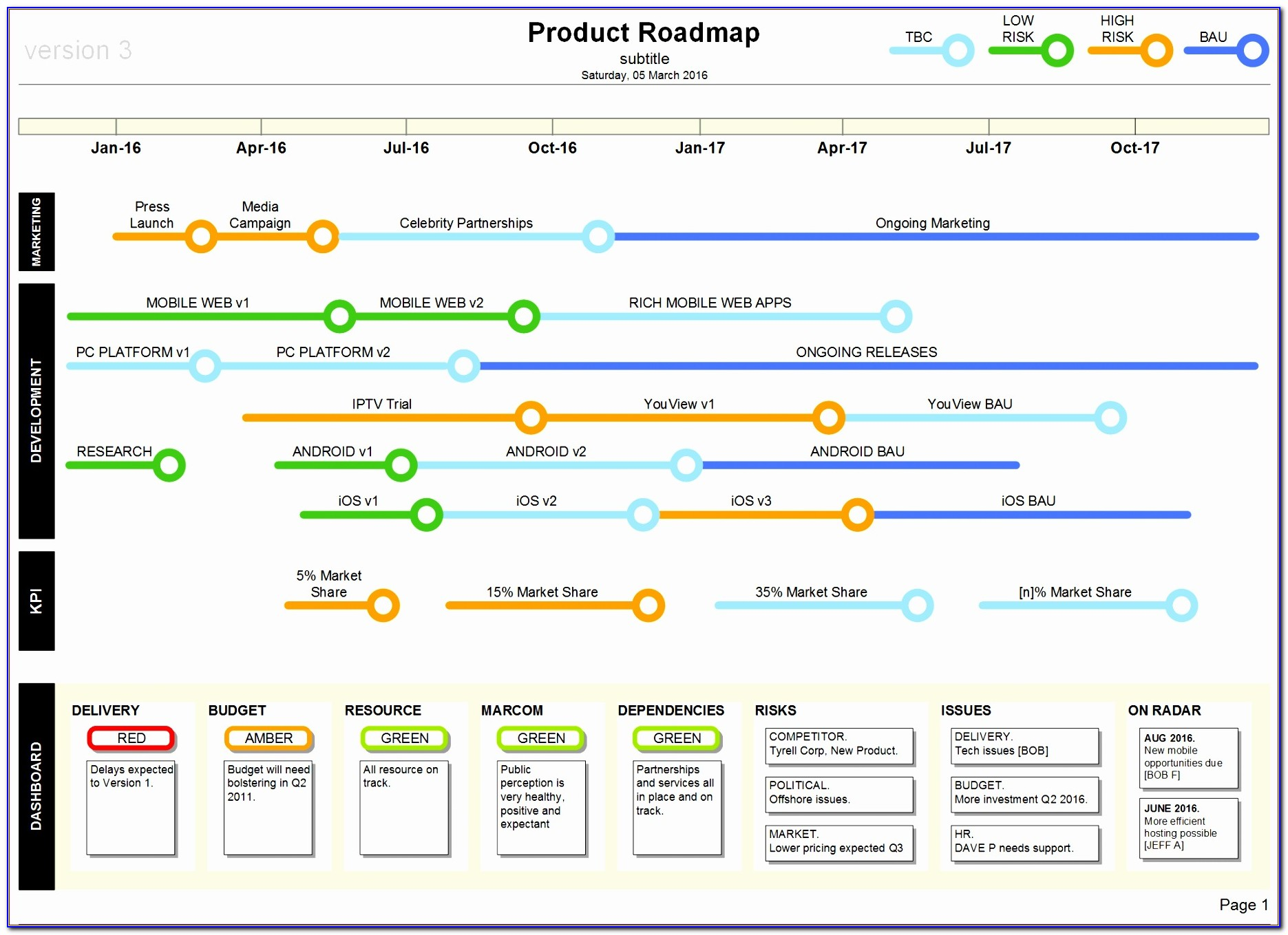 Kpi Dashboard Excel Template Free Download Cvhjo Best Of This Impressive Visio Product Roadmap Template Presents