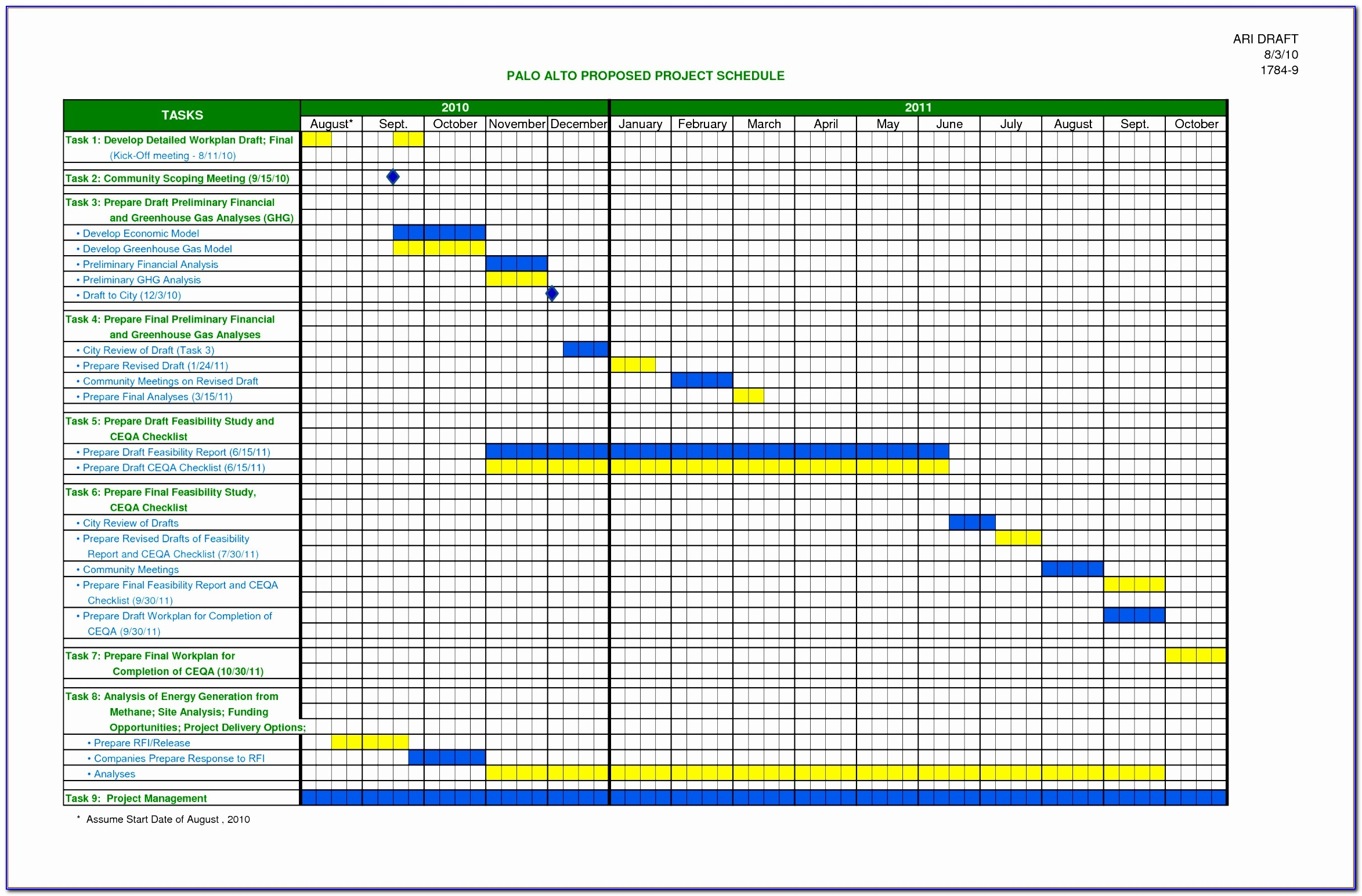 Project Planning Template Excel Free Dtdqh Elegant Project Schedule Template