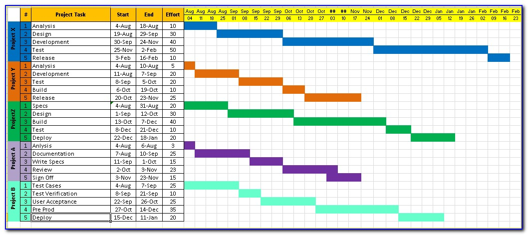 Project Timeline Excel Template Download