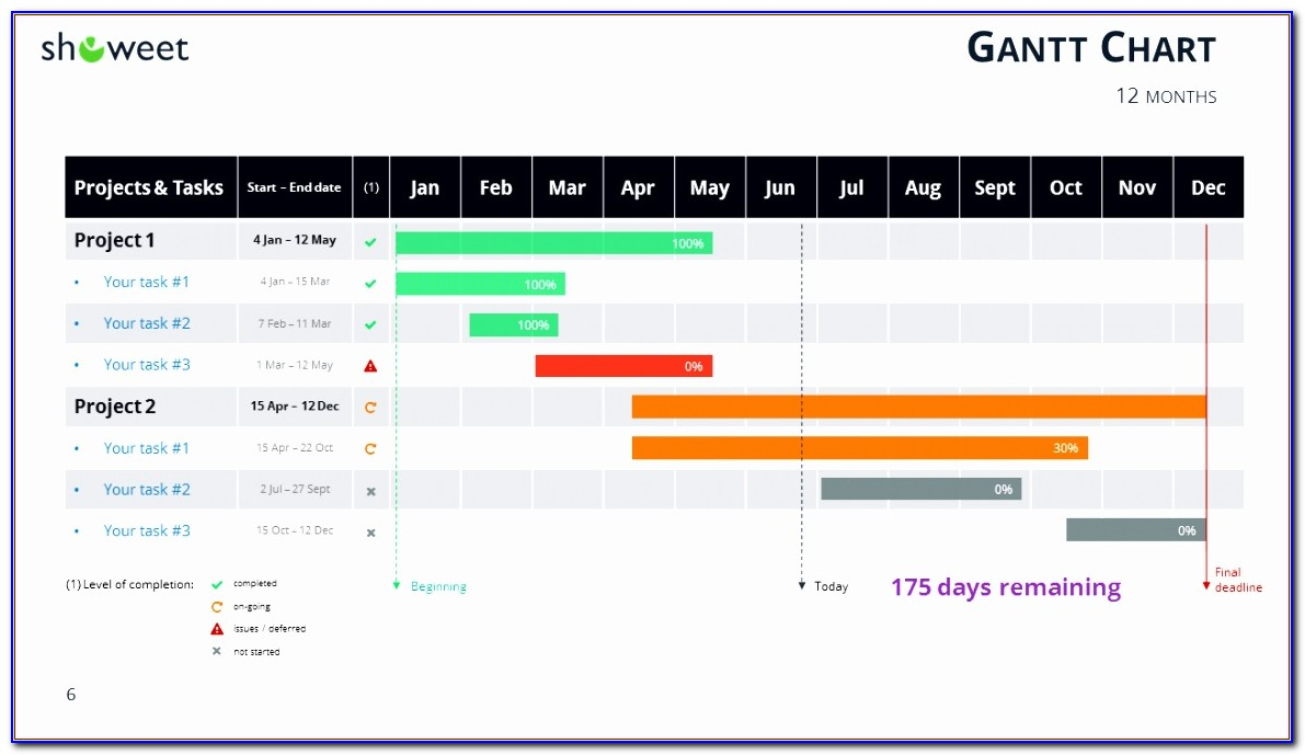Excel Gantt Chart Template Free Download Wjkhh Lovely Gantt Charts And Project Timelines For Powerpoint