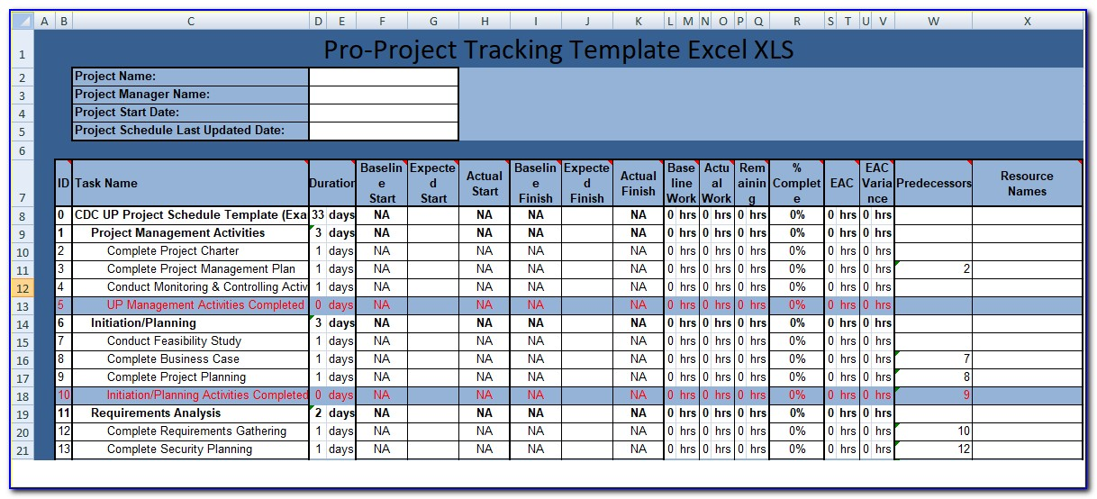 Project Tracker Template Ppt