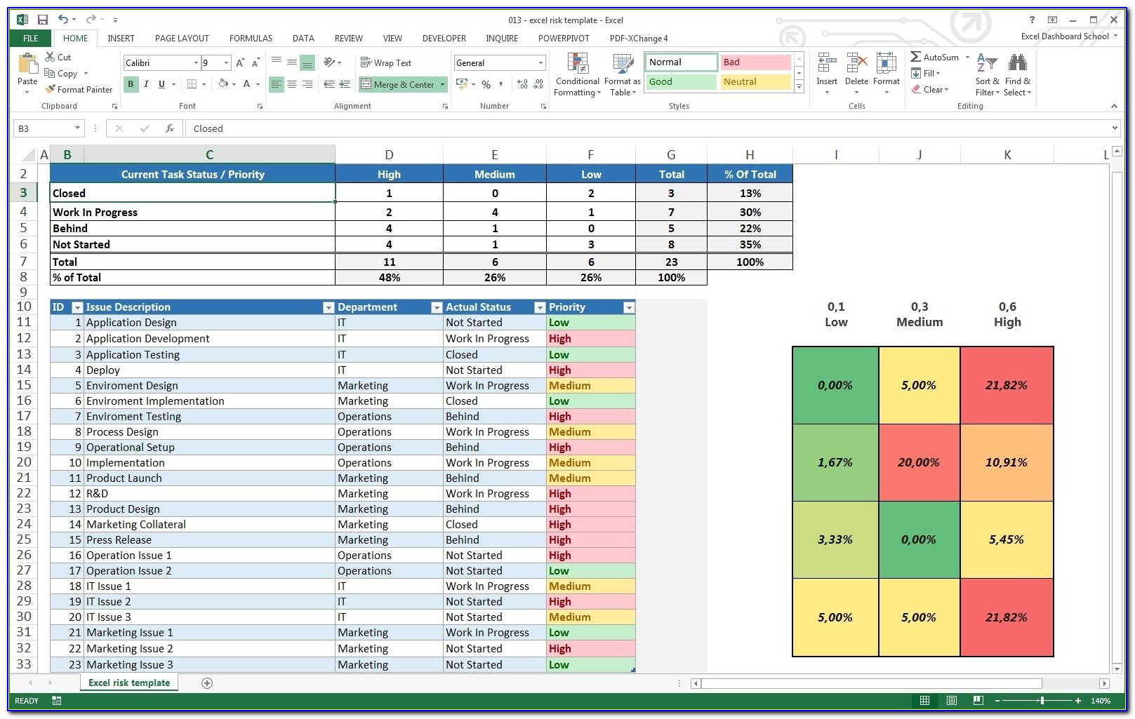Project Tracking Spreadsheet Template Free