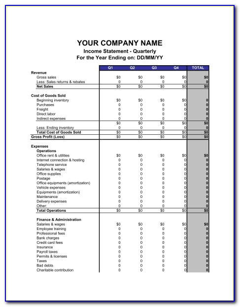 Quarterly Profit And Loss Statement Template