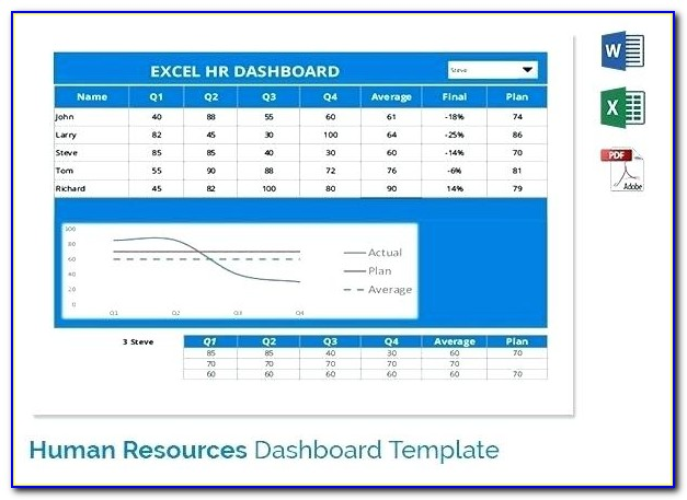 Recruitment Dashboard Templates Excel