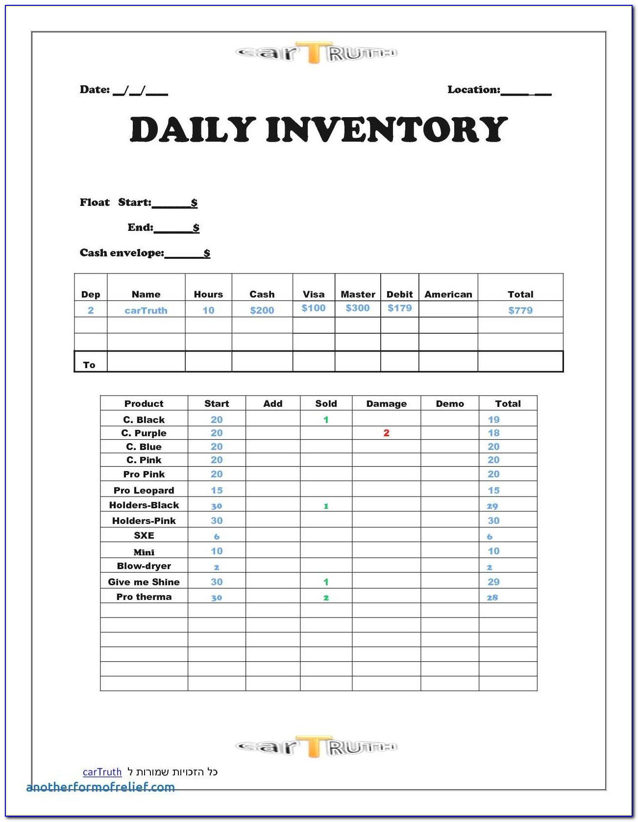 Restaurant Daily Sales Report Template Free