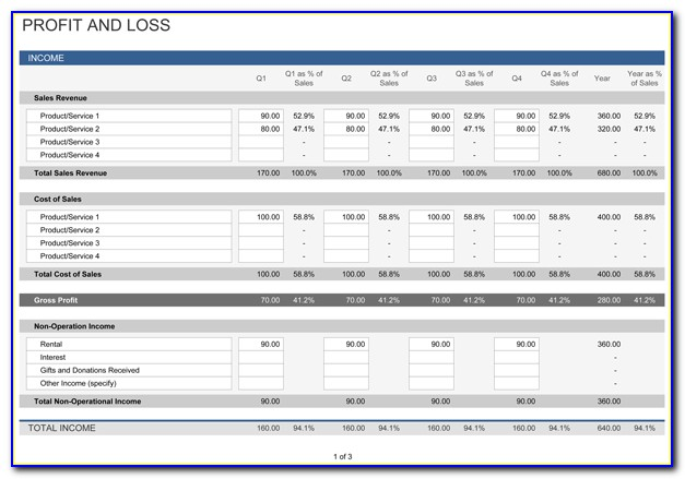 Restaurant Profit And Loss Statement Excel Template Free