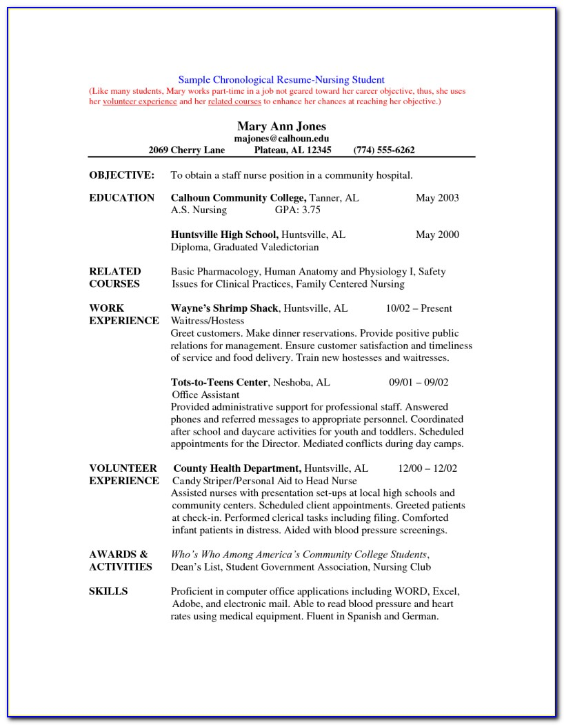 Resume Templates For Rn New Grad