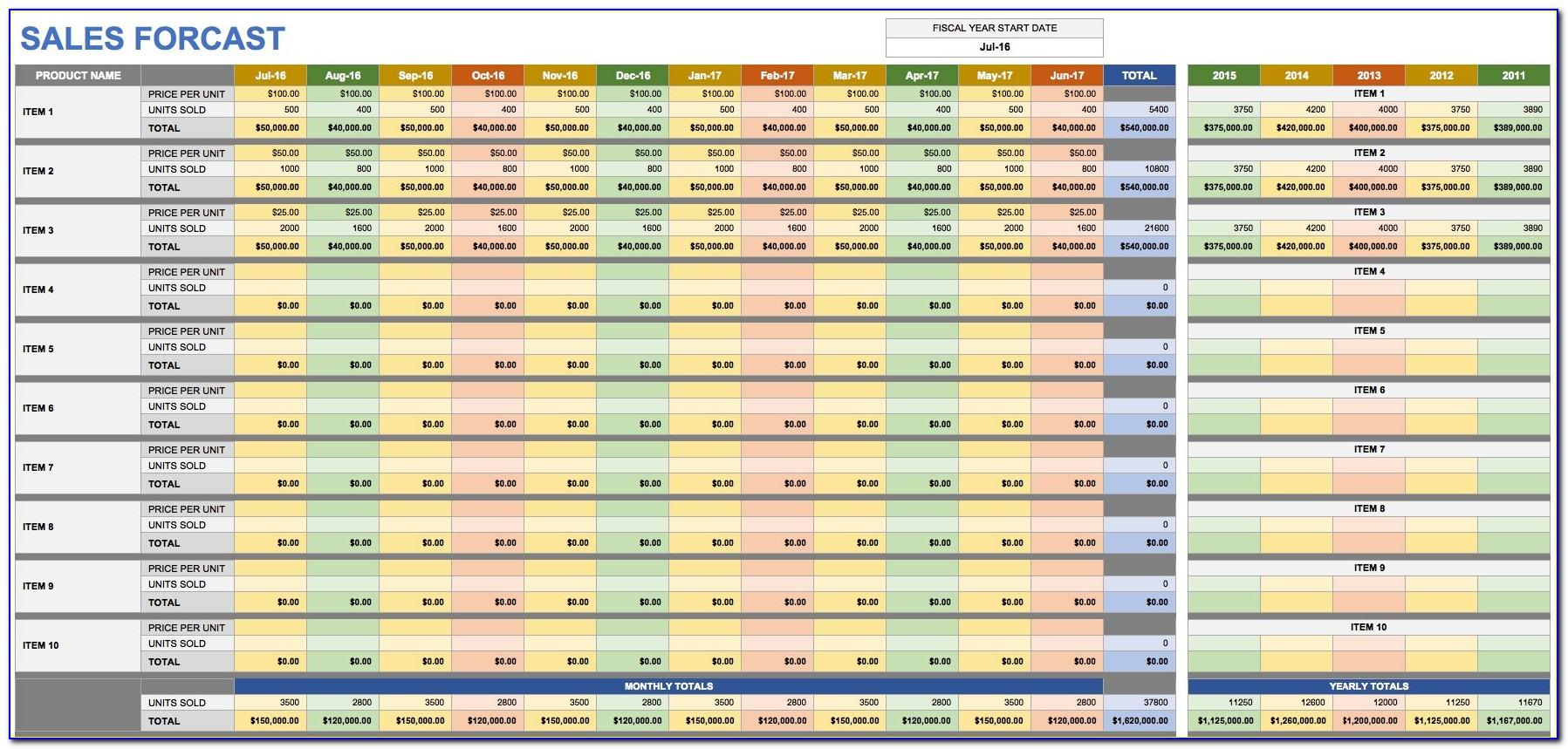 Sales Forecast Template Excel