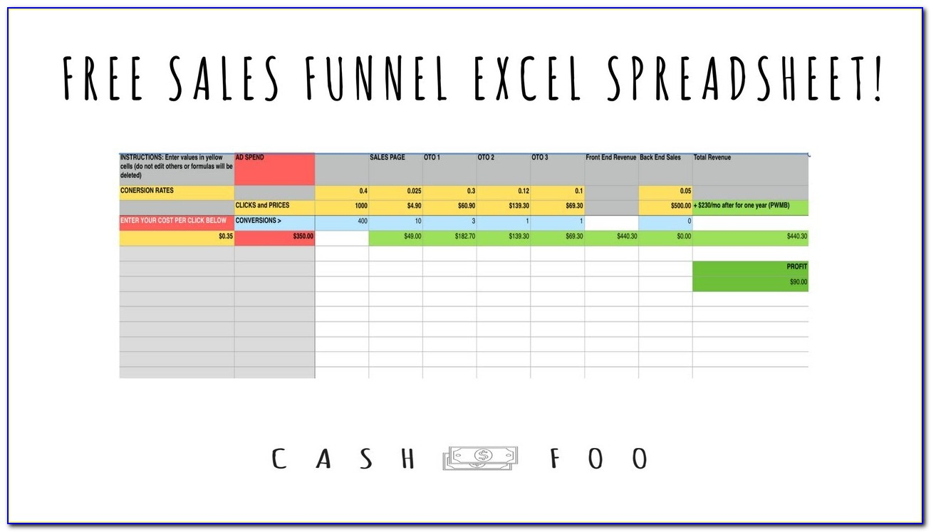 Sales Pipeline Excel Spreadsheet With Regard To Sales Pipeline Template Excel Sample Worksheets Best Simple Detailed