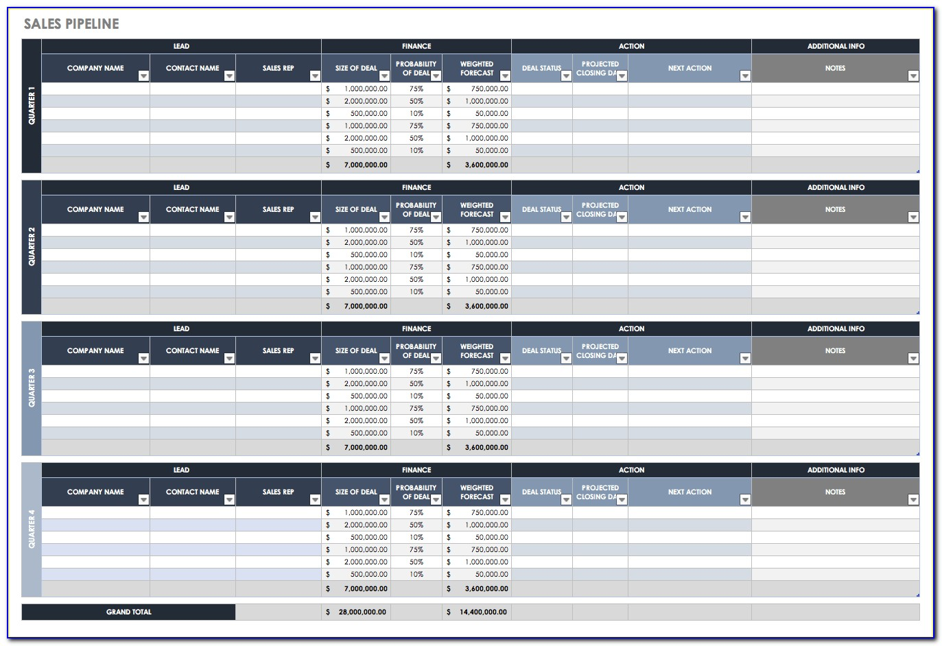 Sales Pipeline Management Excel Template Free