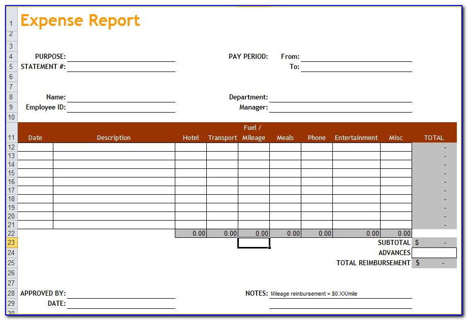 Sample Travel Expense Report Forms