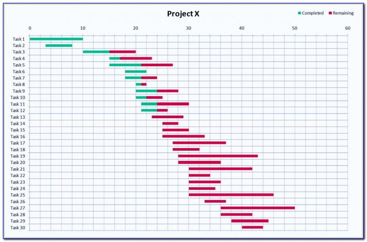 Simple Microsoft Excel Gantt Chart Template Free Download