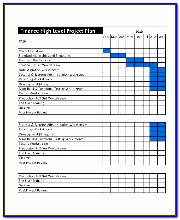 Free Project Plan Template Word Scker Fresh Simple Project Plan Template Project Plan Template 12 Free Word