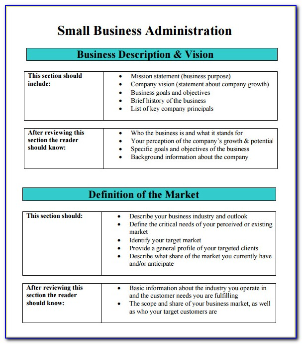 Small Business Administration Business Plan Examples