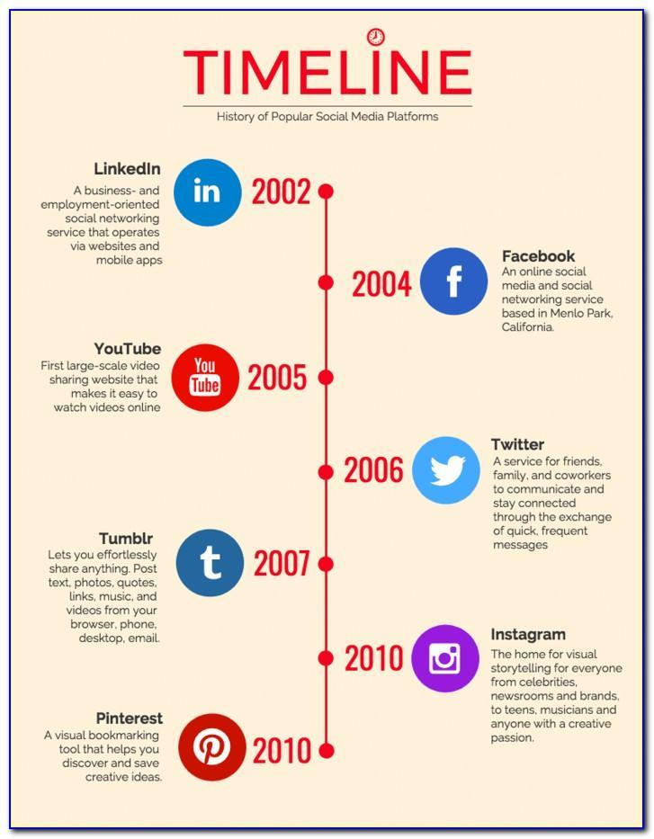 Social Media Campaign Timeline Template