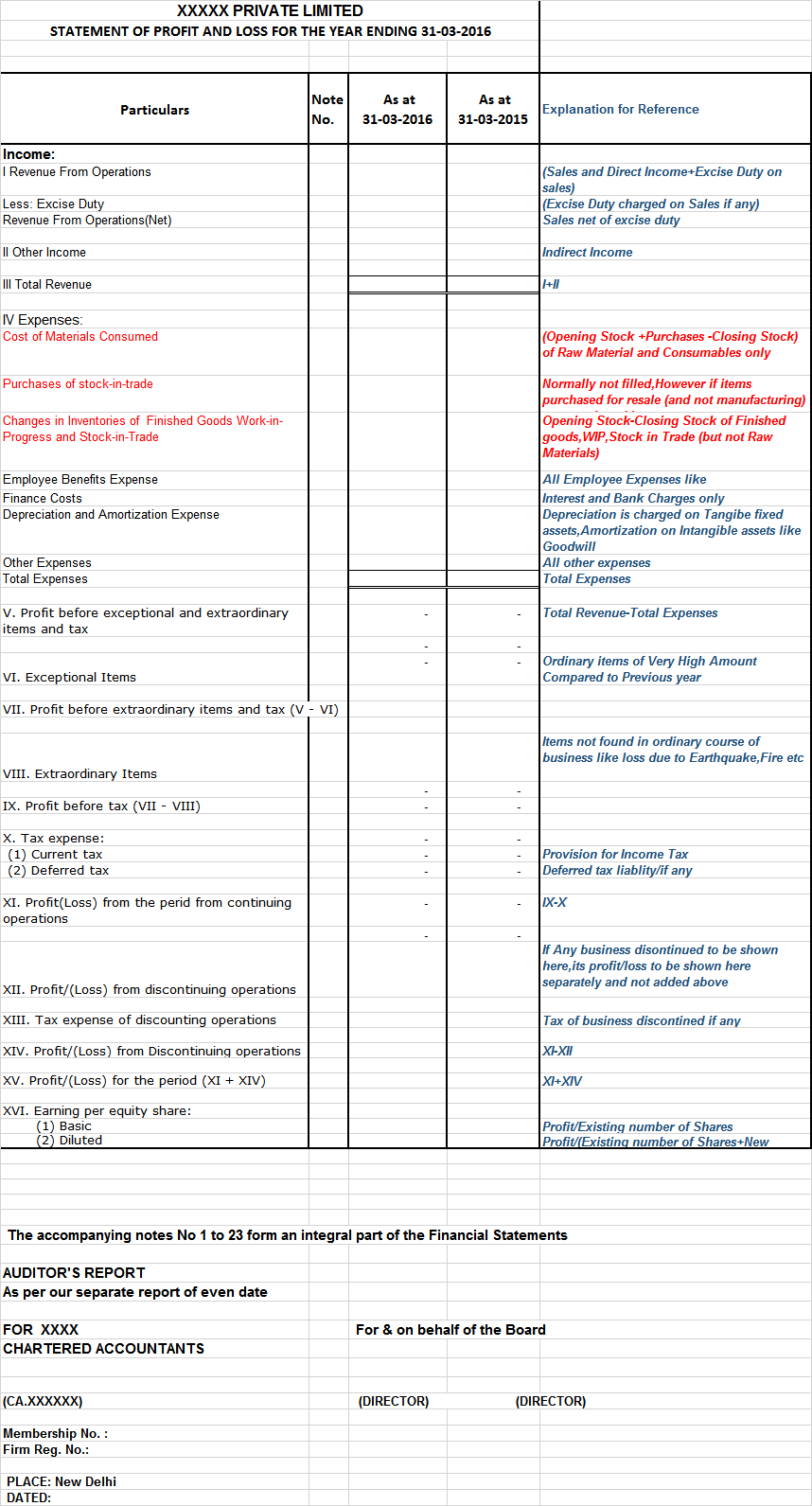 Statement Of Profit And Loss Format As Per Schedule 3