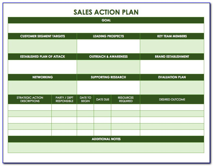 Strategic Sales Plan Powerpoint Template