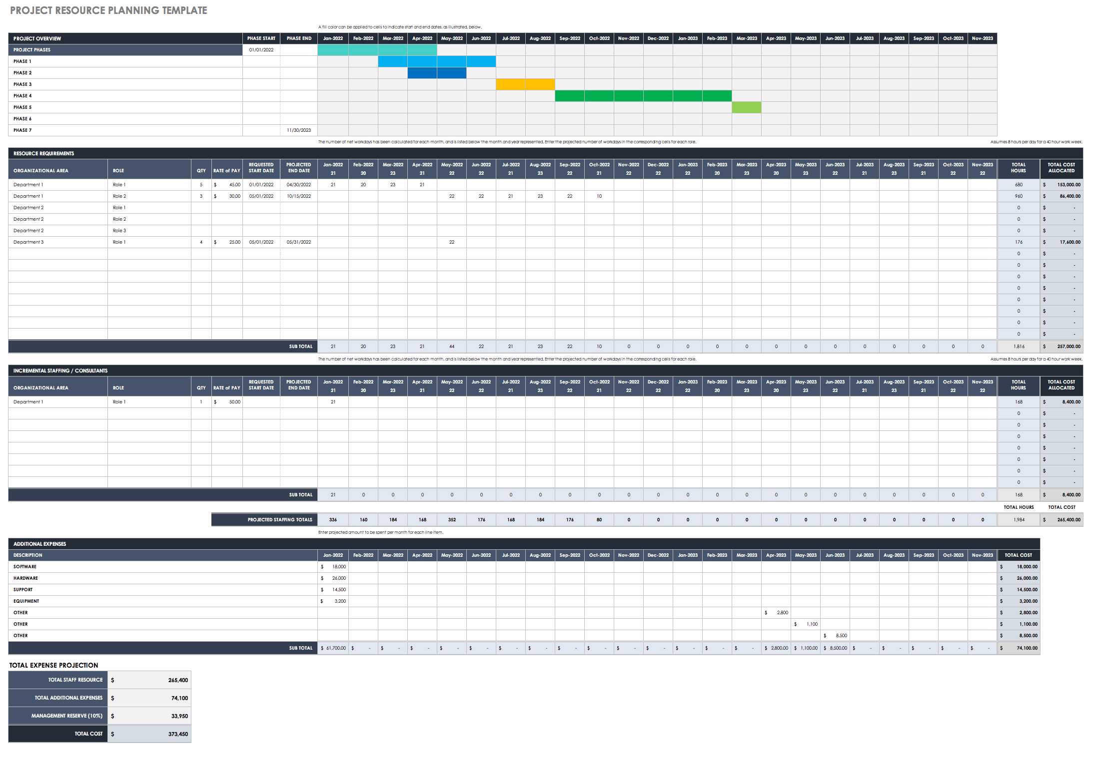 Team Resource Planning Template Excel Free