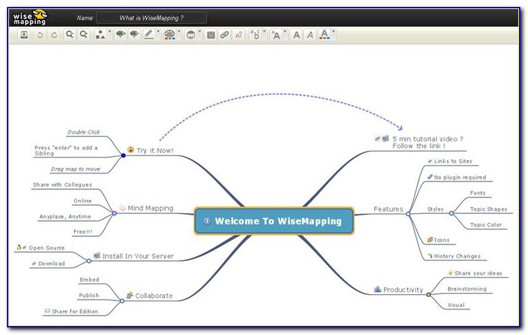 The Best Free Mind Map Software