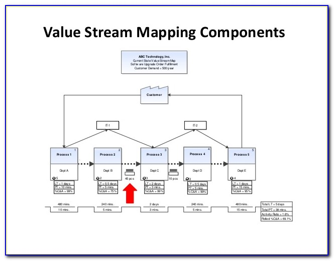 Value Stream Mapping Application