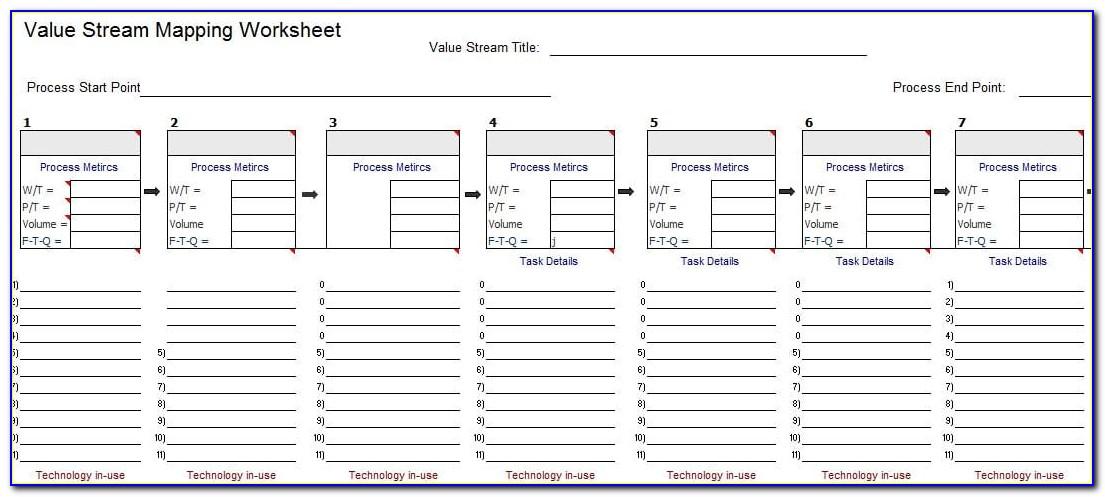 Value Stream Mapping Example Xls