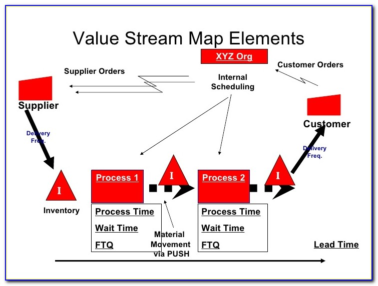 Value Stream Mapping Training Game