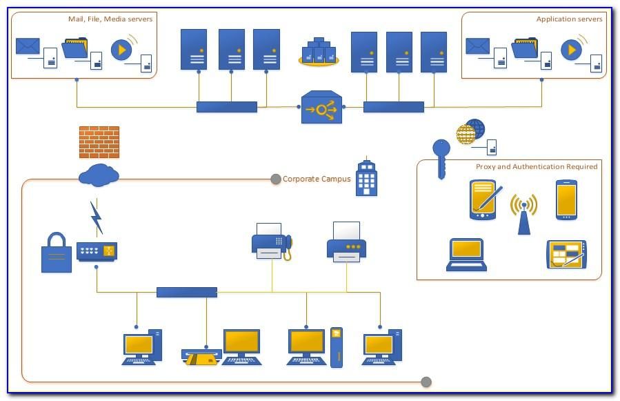 Visio Network Diagram Template Download
