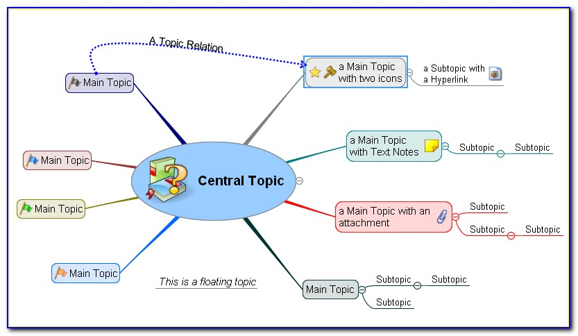 Visual Mind Mapping Software Free