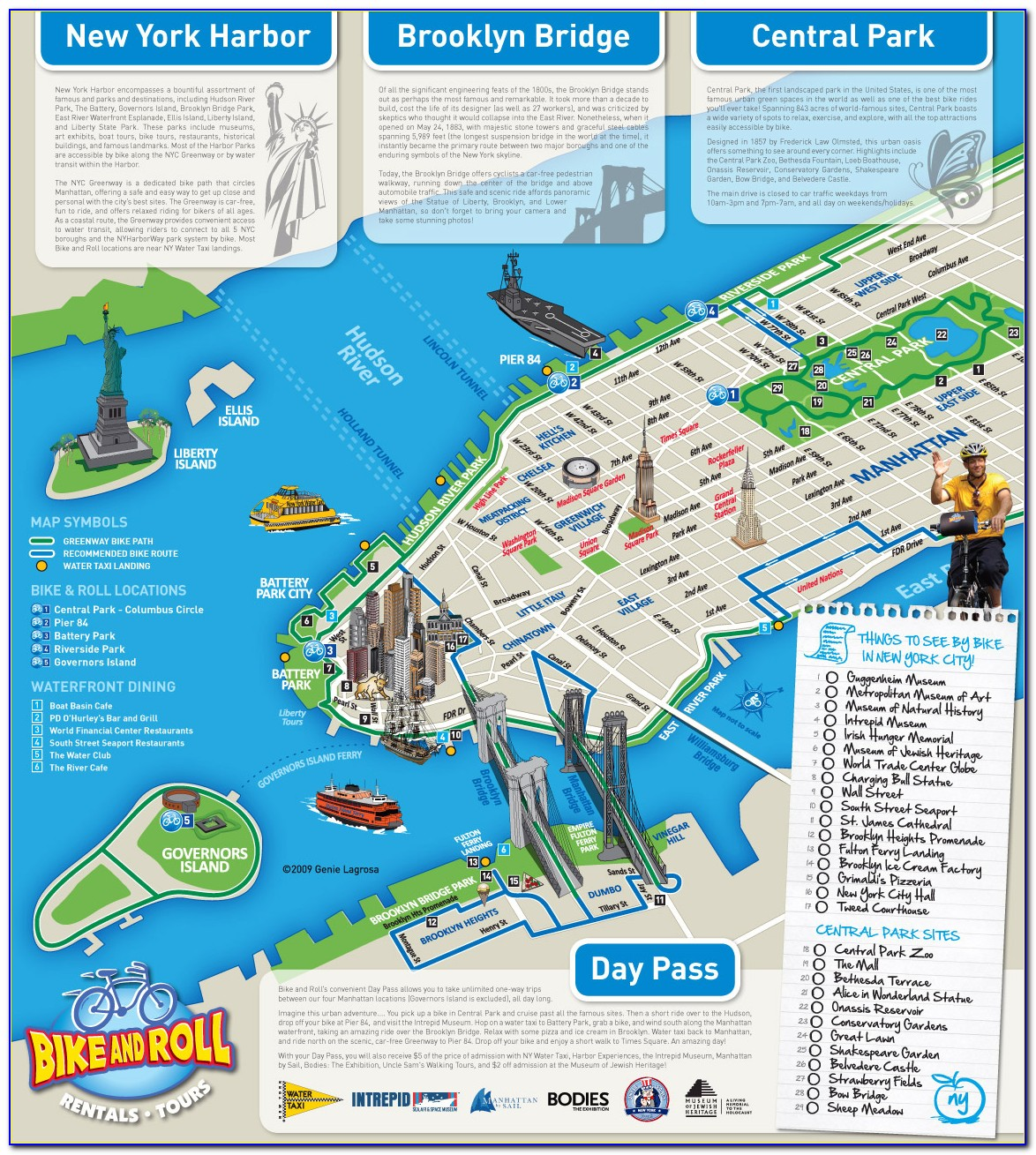 Walking Map Of New York City Attractions