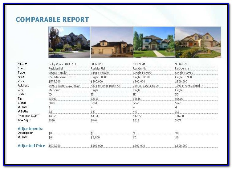 What Is A Real Estate Comparative Market Analysis