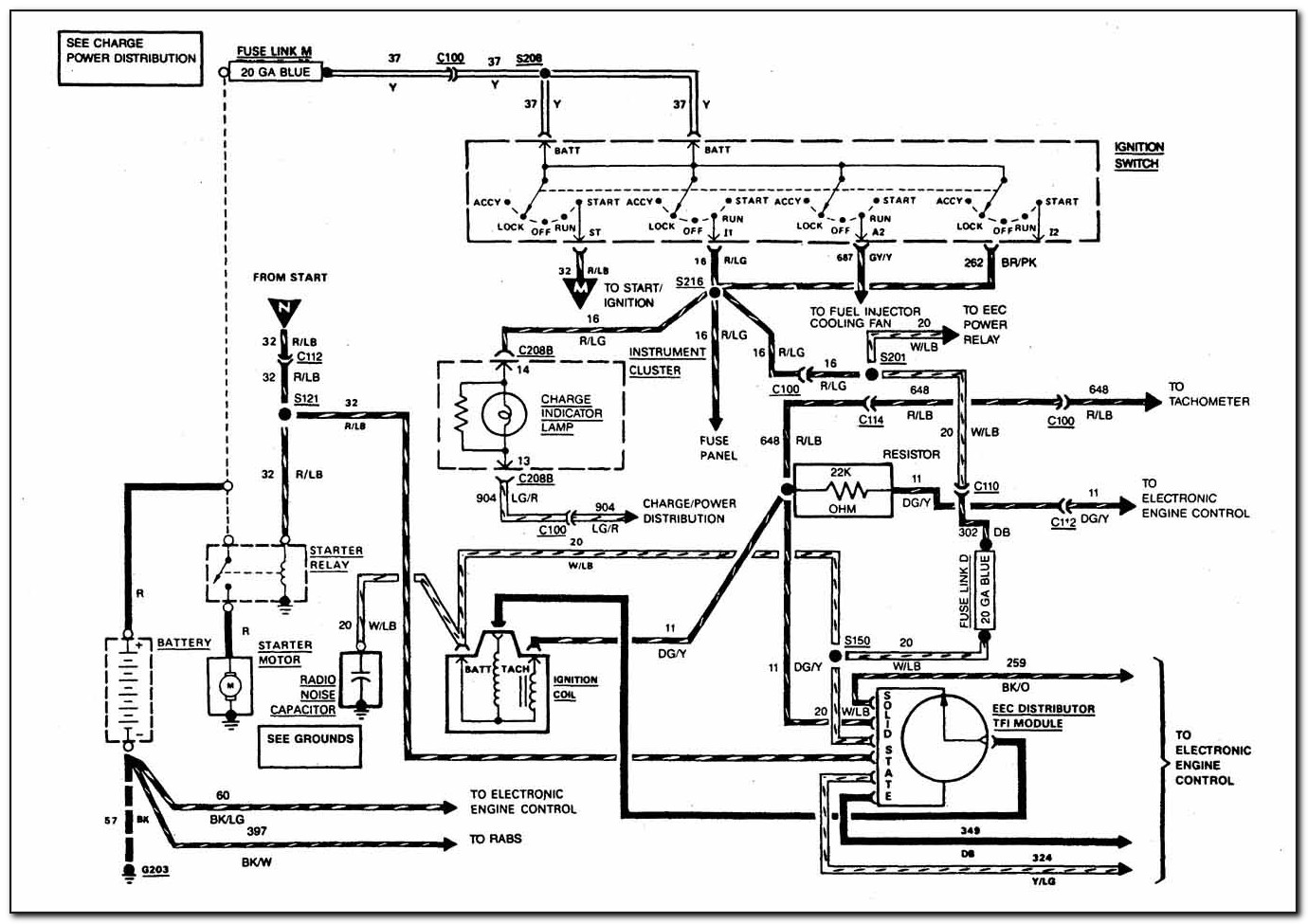 1987 Ford F150 Ignition Wiring Diagram