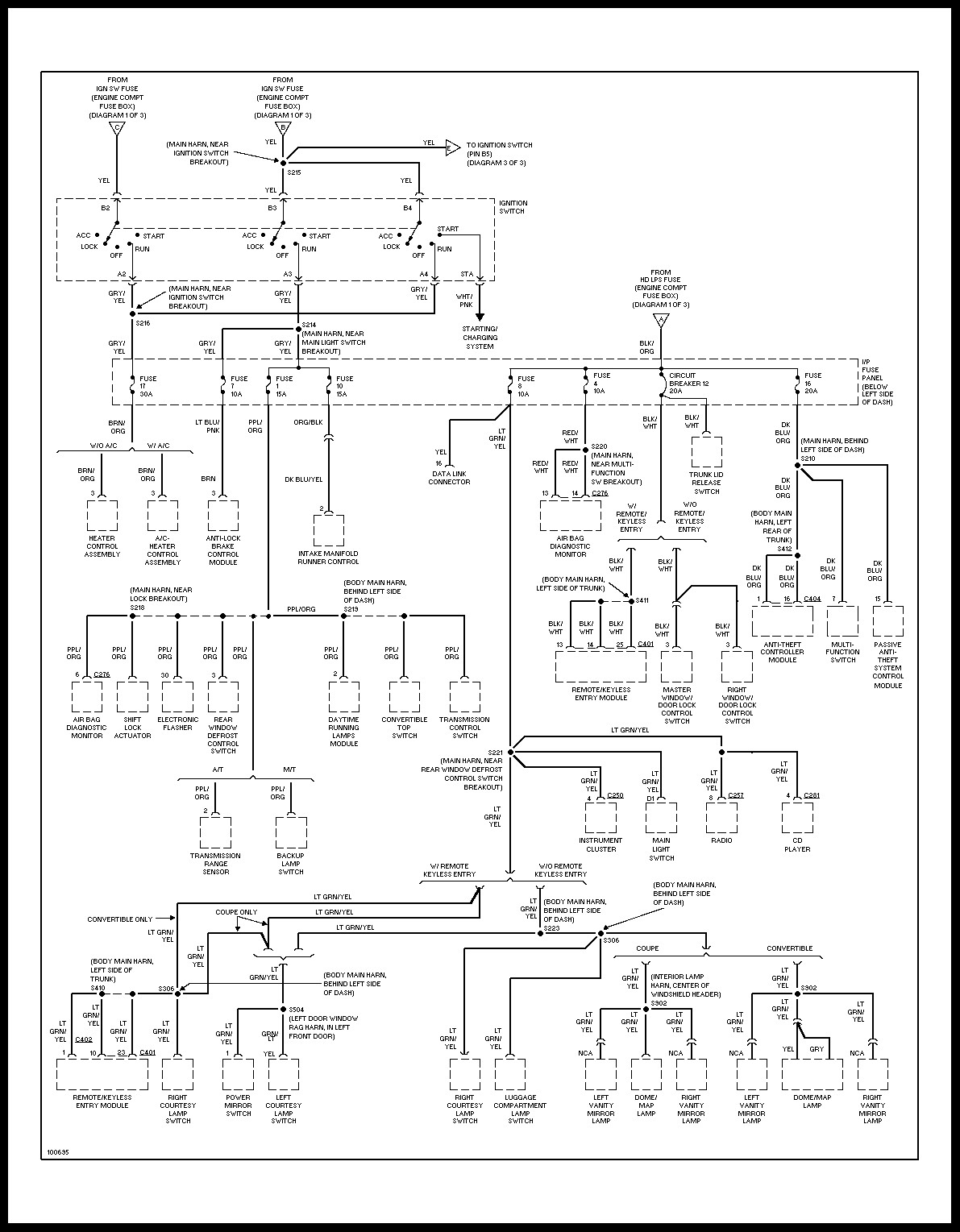 1998 Ford Mustang 3.8 V6 Fuse Box Diagram