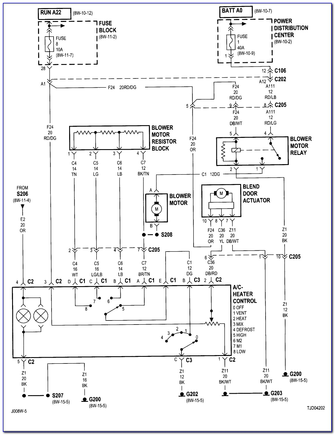 2003 Jeep Wrangler Wiring Harness - Diagram Design Sources electrical-solid  - electrical-solid.nius-icbosa.itnius-icbosa.it