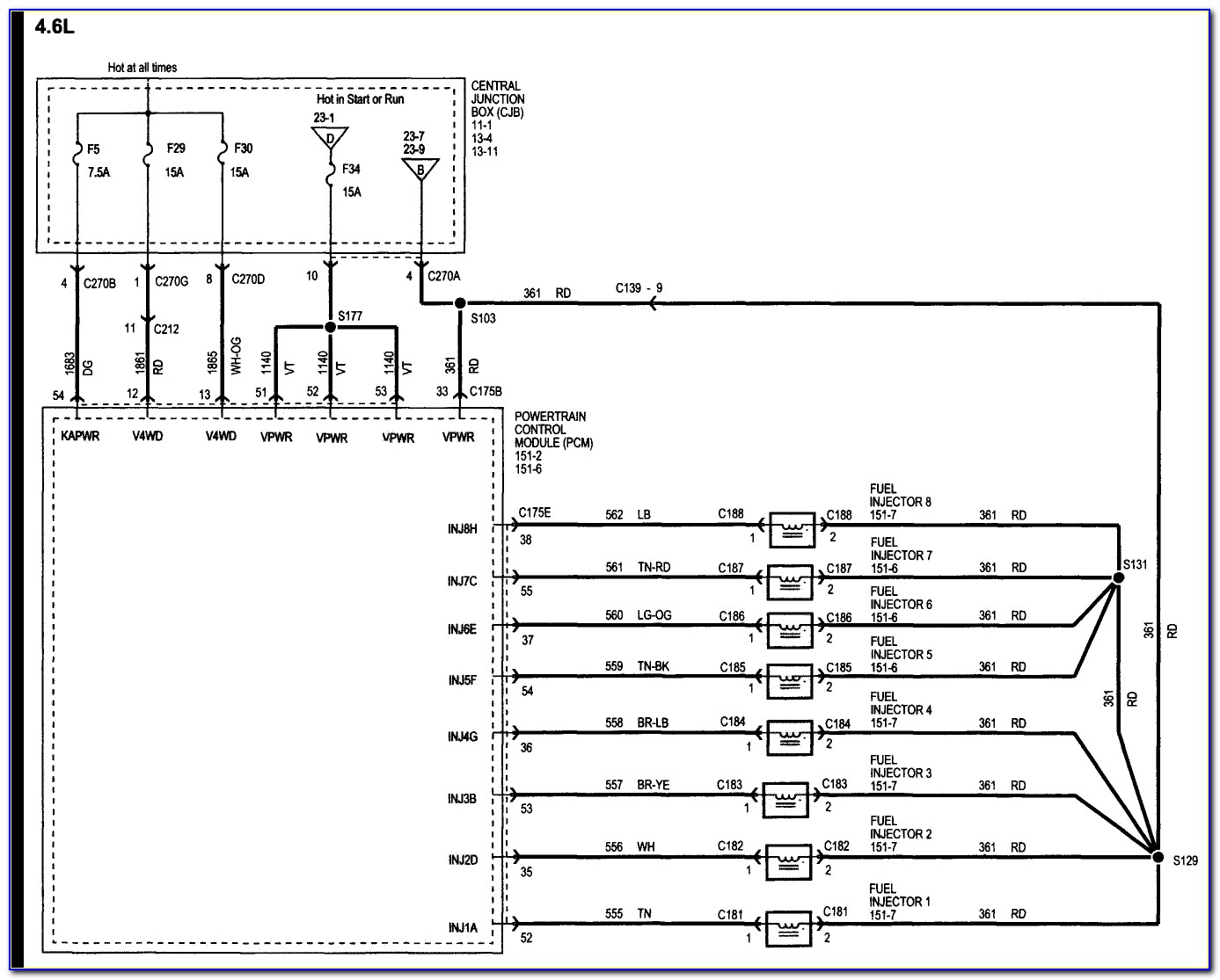 2002 Ford F250 Super Duty Fuse Box Diagram