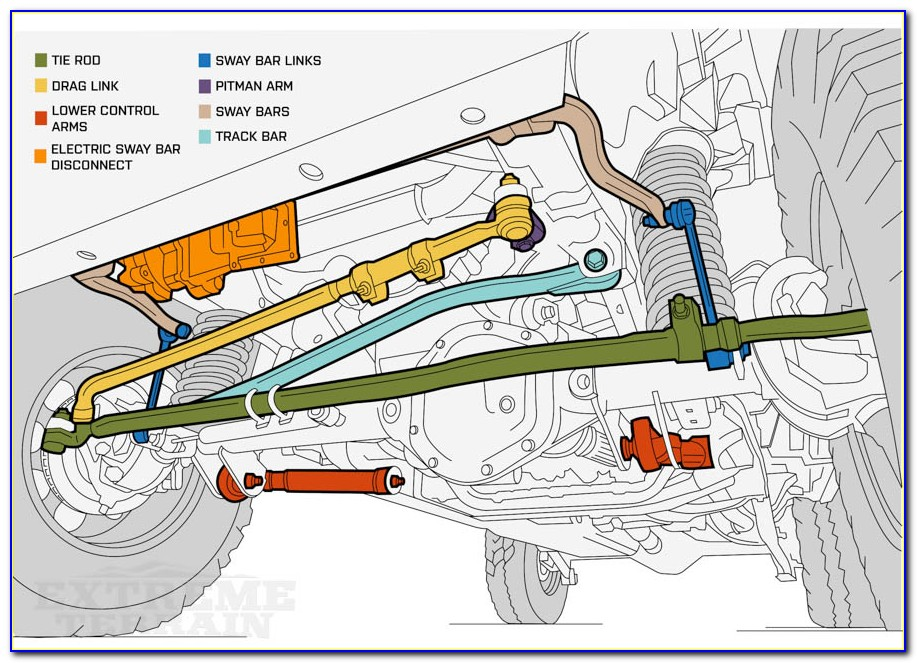 2003 Jeep Wrangler Front Suspension Diagram