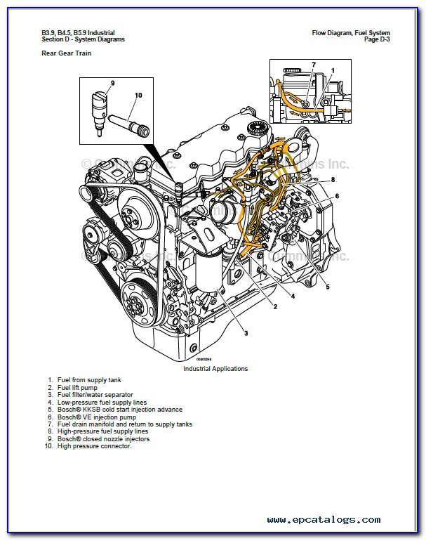2004 5.9 Cummins Fuel Line Diagram