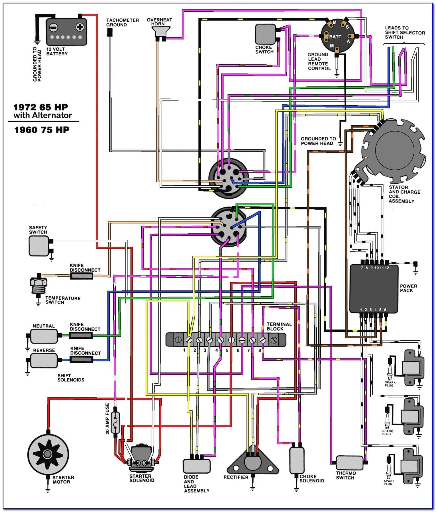 2004 Yamaha Road Star 1700 Wiring Diagram