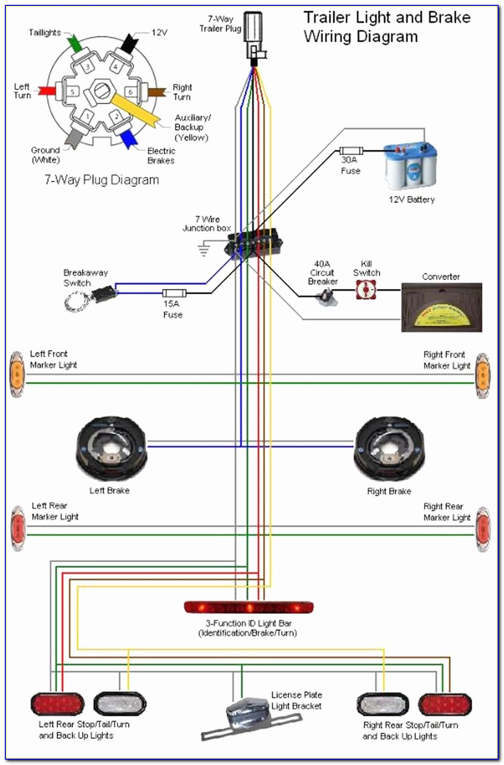 2017 Chevy 7 Pin Trailer Wiring Diagram