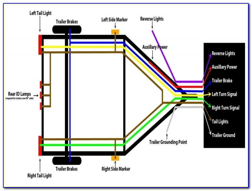 4 Wire Trailer Diagram