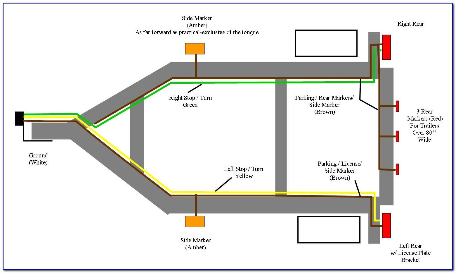 4 Wire Trailer Wiring Diagram Pdf