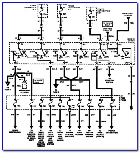 89 Jeep Cherokee Ignition Wiring Diagram