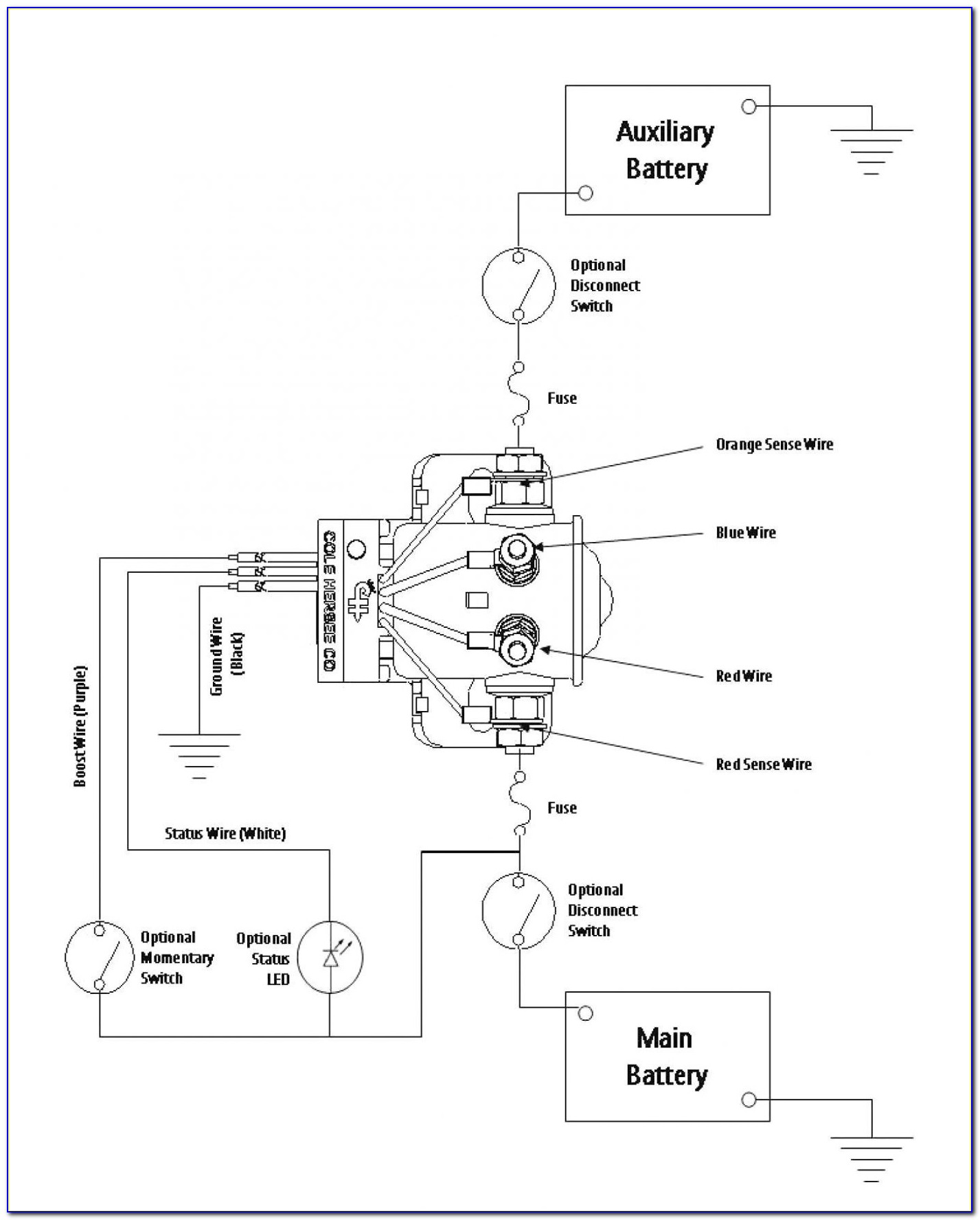95 7.3 Powerstroke Glow Plug Relay Wiring Diagram