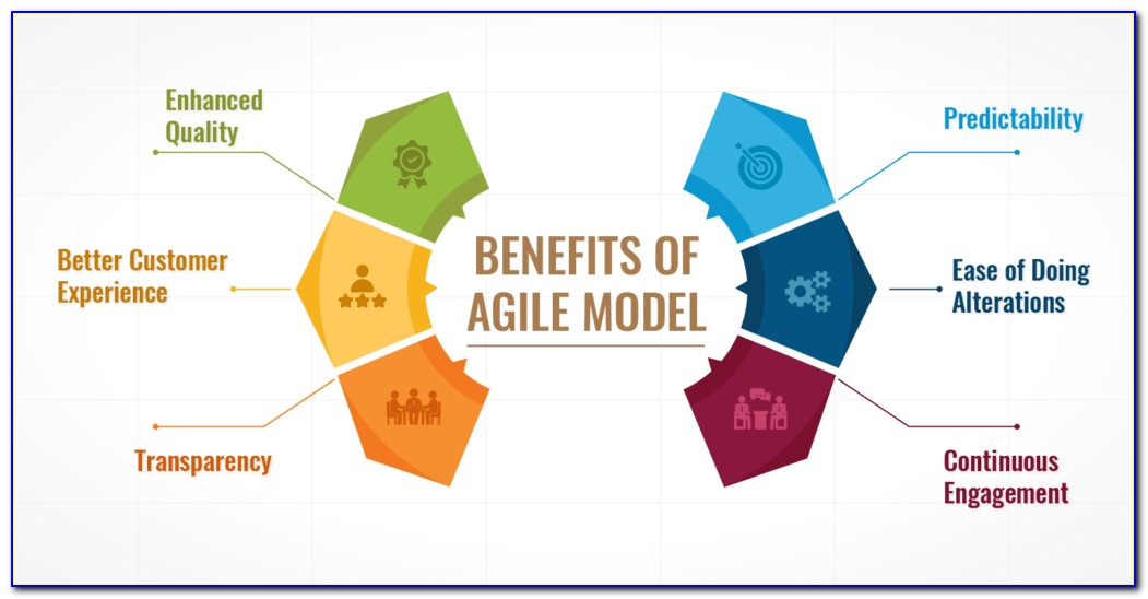Agile Certification Nyc